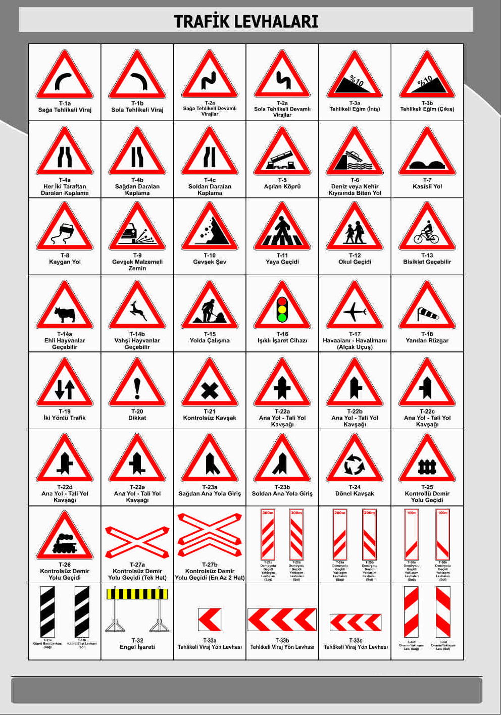 trafik-levhalari-corum-is-guvenligi-malzemeleri-ekipmanlari-1